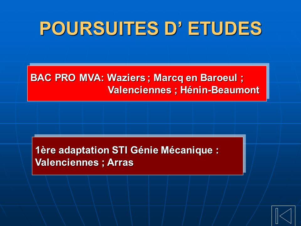 POURSUITES D ETUDES BAC PRO MVA: Waziers ; Marcq en Baroeul ; Valenciennes ; Hénin-Beaumont Valenciennes ; Hénin-Beaumont BAC PRO MVA: Waziers ; Marcq