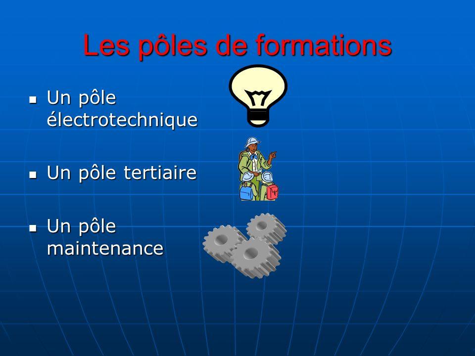 Les pôles de formations Un pôle électrotechnique Un pôle électrotechnique Un pôle tertiaire Un pôle tertiaire Un pôle maintenance Un pôle maintenance