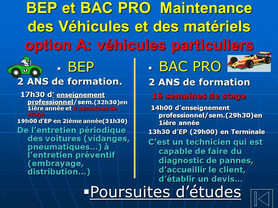 BEP et BAC PRO Maintenance des Véhicules et des matériels option A: véhicules particuliers BEP BEP 2 ANS de formation. 17h30 d enseignement profession
