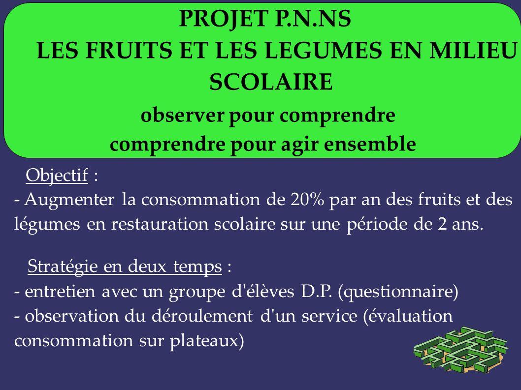 Objectif : - Augmenter la consommation de 20% par an des fruits et des légumes en restauration scolaire sur une période de 2 ans. Stratégie en deux te