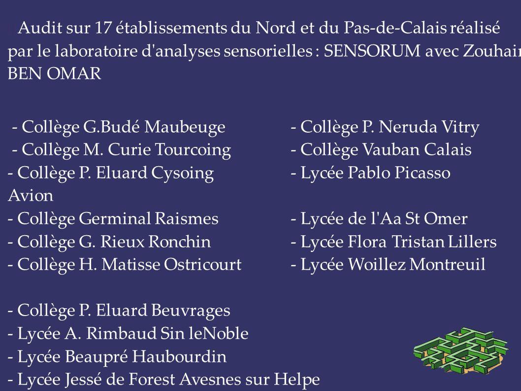 Audit sur 17 établissements du Nord et du Pas-de-Calais réalisé par le laboratoire d'analyses sensorielles : SENSORUM avec Zouhair BEN OMAR - Collège