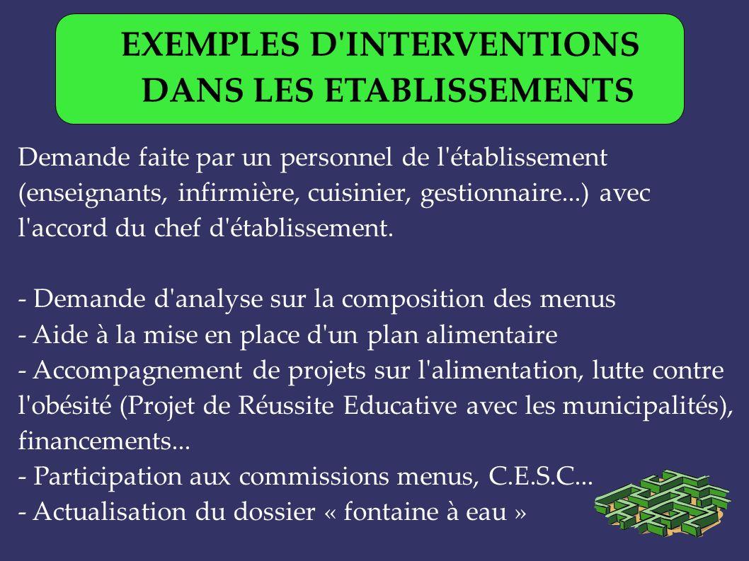 EXEMPLES D'INTERVENTIONS DANS LES ETABLISSEMENTS Demande faite par un personnel de l'établissement (enseignants, infirmière, cuisinier, gestionnaire..