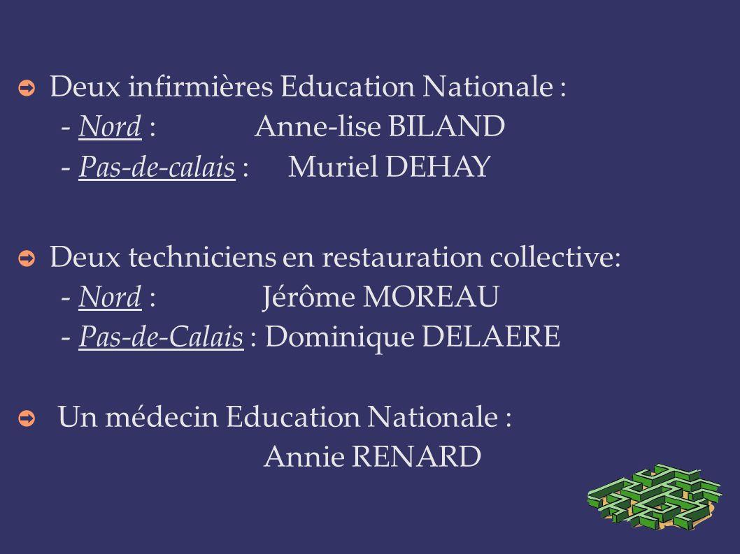 Deux infirmières Education Nationale : - Nord : Anne-lise BILAND - Pas-de-calais : Muriel DEHAY Deux techniciens en restauration collective: - Nord :