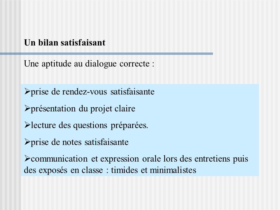prise de rendez-vous satisfaisante présentation du projet claire lecture des questions préparées.