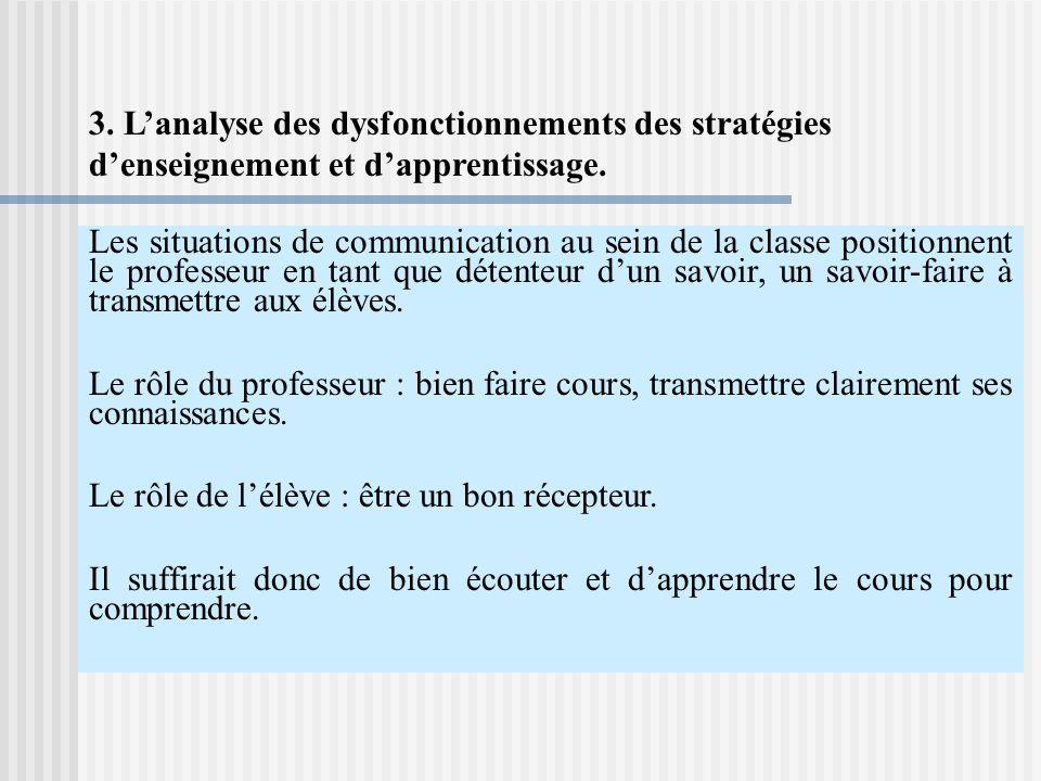 3.Lanalyse des dysfonctionnements des stratégies denseignement et dapprentissage.