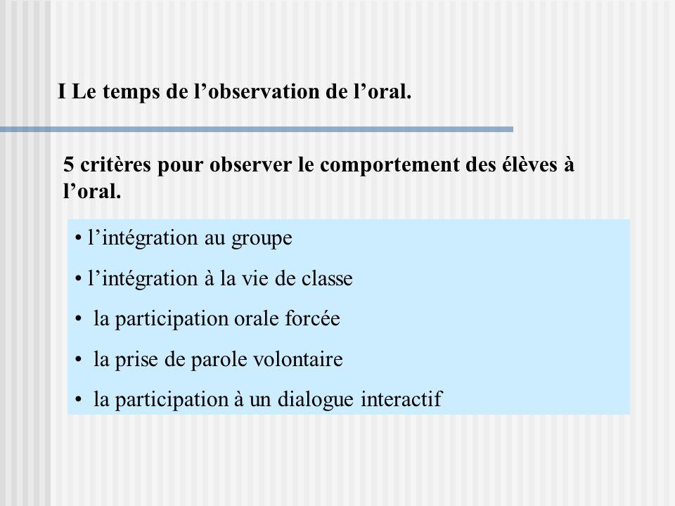 Le professeur parle pour … Le professeur parle dans lobjectif pédagogique de… Donner des consignes.Guider les élèves.