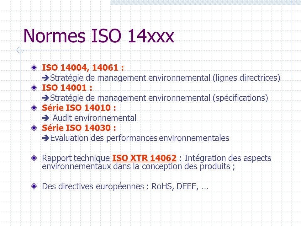 Normes ISO 14xxx ISO 14004, 14061 : Stratégie de management environnemental (lignes directrices) ISO 14001 : Stratégie de management environnemental (