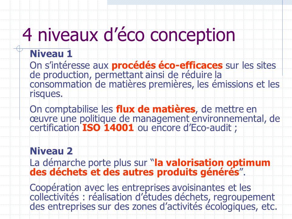 4 niveaux déco conception Niveau 1 On sintéresse aux procédés éco-efficaces sur les sites de production, permettant ainsi de réduire la consommation d