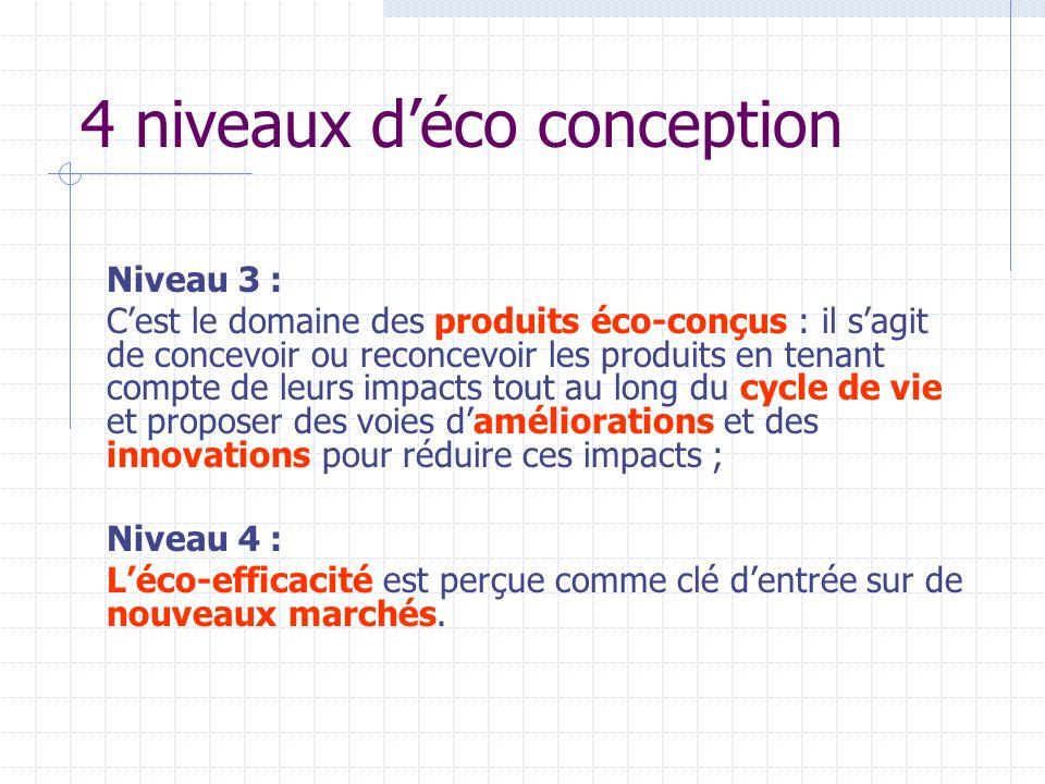 4 niveaux déco conception Niveau 3 : Cest le domaine des produits éco-conçus : il sagit de concevoir ou reconcevoir les produits en tenant compte de l