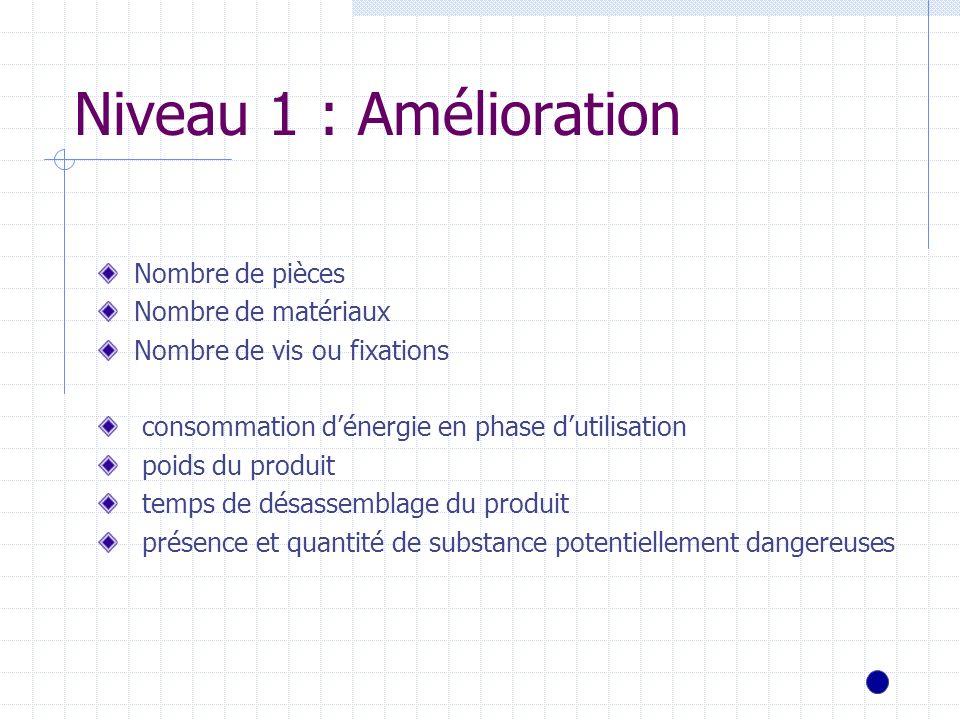 Niveau 1 : Amélioration Nombre de pièces Nombre de matériaux Nombre de vis ou fixations consommation dénergie en phase dutilisation poids du produit t