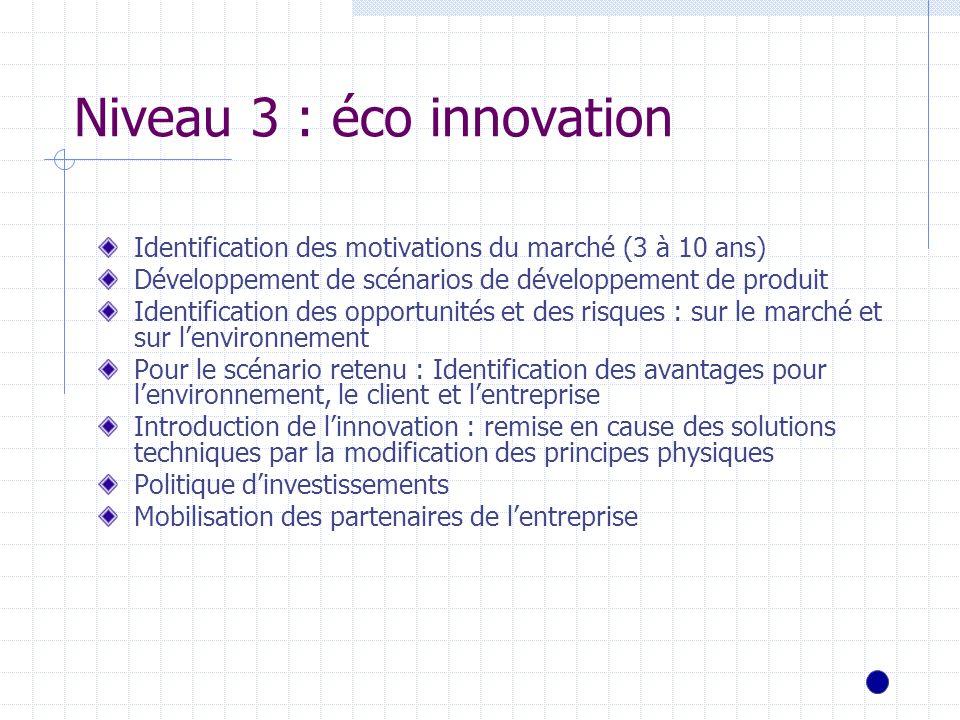 Niveau 3 : éco innovation Identification des motivations du marché (3 à 10 ans) Développement de scénarios de développement de produit Identification