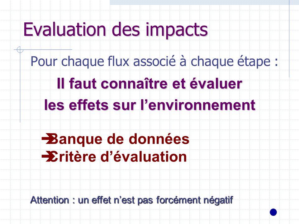 Evaluation des impacts Pour chaque flux associé à chaque étape : Il faut connaître et évaluer les effets sur lenvironnement Attention : un effet nest