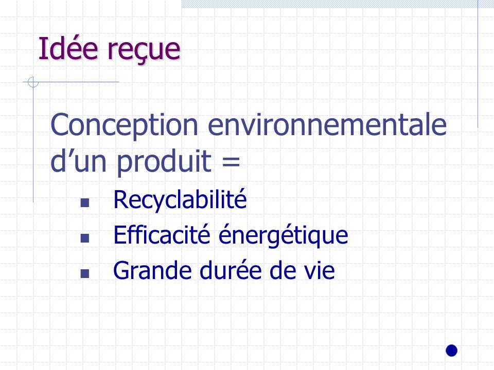 Idée reçue Conception environnementale dun produit = Recyclabilité Efficacité énergétique Grande durée de vie