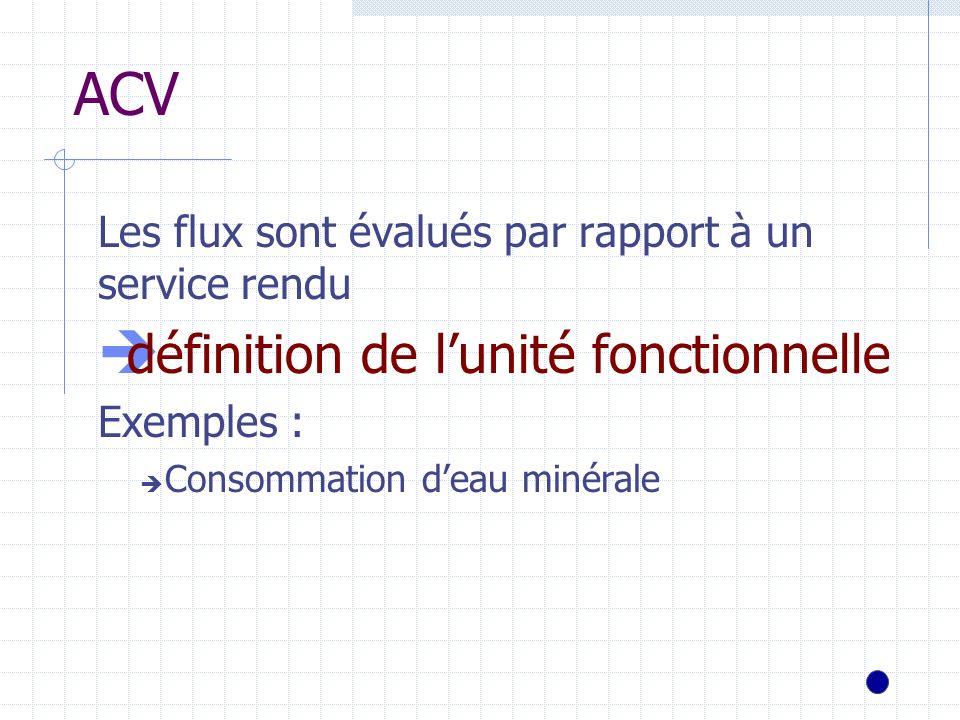 ACV Les flux sont évalués par rapport à un service rendu définition de lunité fonctionnelle Exemples : Consommation deau minérale