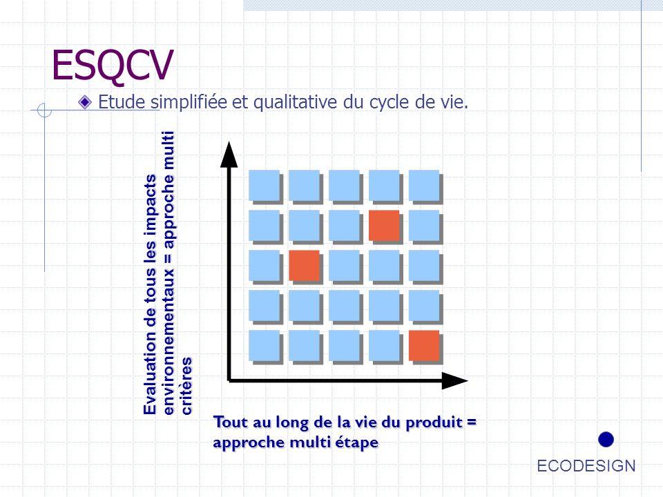 ESQCV Etude simplifiée et qualitative du cycle de vie. Tout au long de la vie du produit = approche multi étape Evaluation de tous les impacts environ