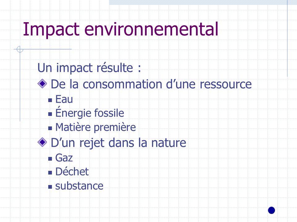 Impact environnemental Un impact résulte : De la consommation dune ressource Eau Énergie fossile Matière première Dun rejet dans la nature Gaz Déchet
