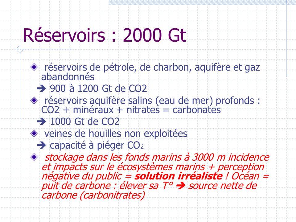 Réservoirs : 2000 Gt réservoirs de pétrole, de charbon, aquifère et gaz abandonnés 900 à 1200 Gt de CO2 réservoirs aquifère salins (eau de mer) profon