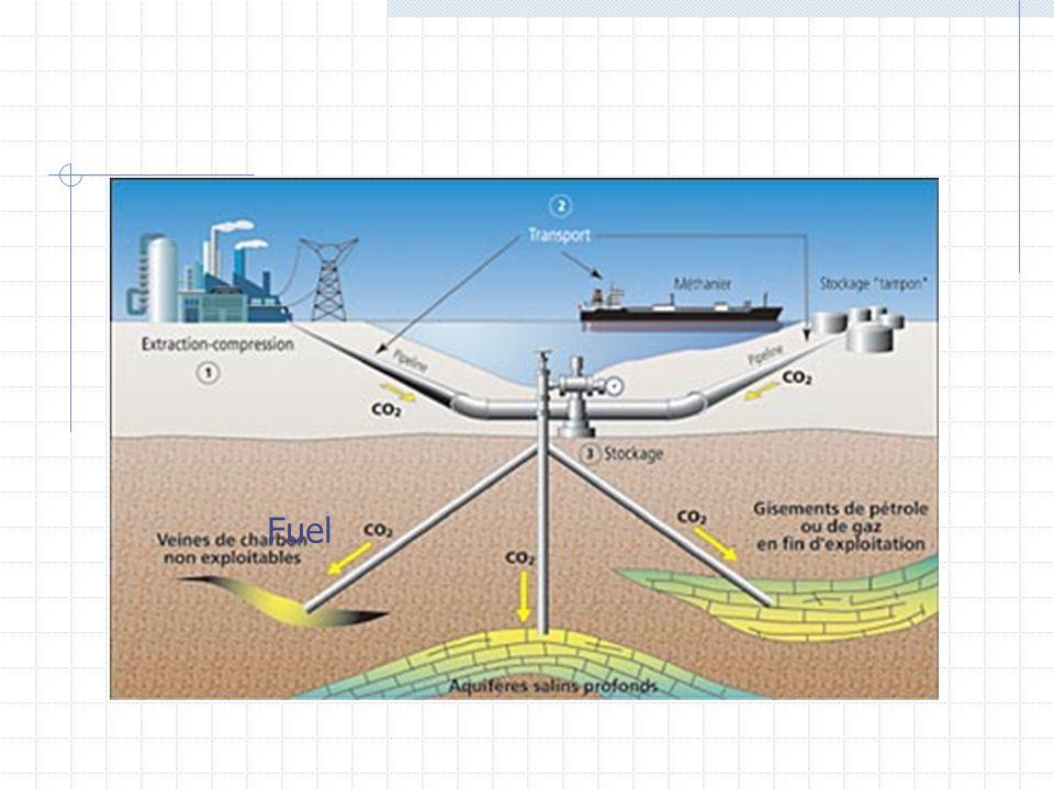 Capter 3 techniques (1) La technique de la postcombustion, qui consiste à prélever le CO2 au niveau de la cheminée des usines La capture postcombustion a pour objectif d extraire le CO2 dilué dans les fumées de combustion et peut s intégrer aux installations existantes.