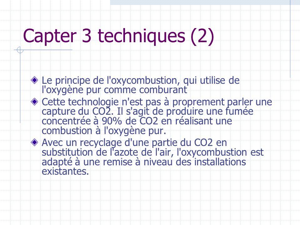 Capter : oxy-combustion Combustion Fuel O2O2 Condensation H 2 O CO 2 / H 2 O CO 2 H2OH2O Distillation cryogénique Air