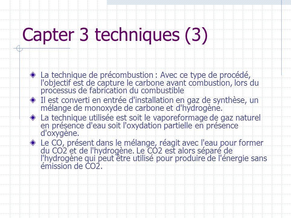 Capter 3 techniques (3) La technique de précombustion : Avec ce type de procédé, l'objectif est de capture le carbone avant combustion, lors du proces