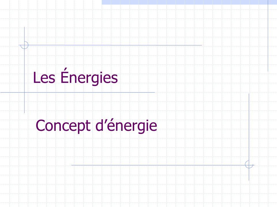 Les Énergies Concept dénergie