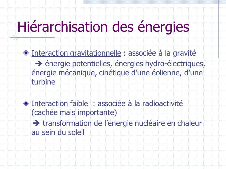 Hiérarchisation des énergies Interaction gravitationnelle : associée à la gravité énergie potentielles, énergies hydro-électriques, énergie mécanique, cinétique dune éolienne, dune turbine Interaction faible : associée à la radioactivité (cachée mais importante) transformation de lénergie nucléaire en chaleur au sein du soleil