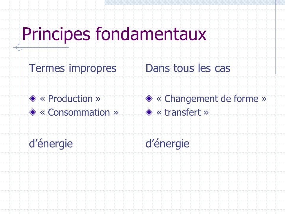 Principes fondamentaux Termes impropres « Production » « Consommation » dénergie Dans tous les cas « Changement de forme » « transfert » dénergie