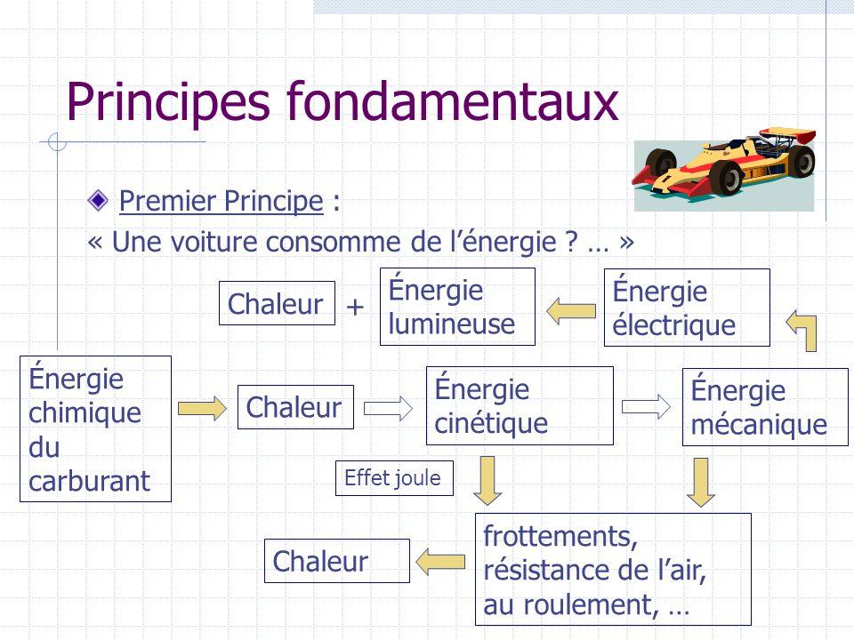 Principes fondamentaux Premier Principe : Limite les possibilités technologiques (conservation dénergie, bilan équilibrés) Réduire les formes dénergies inutiles face à la forme dénergie que lon souhaite extraire ou utiliser