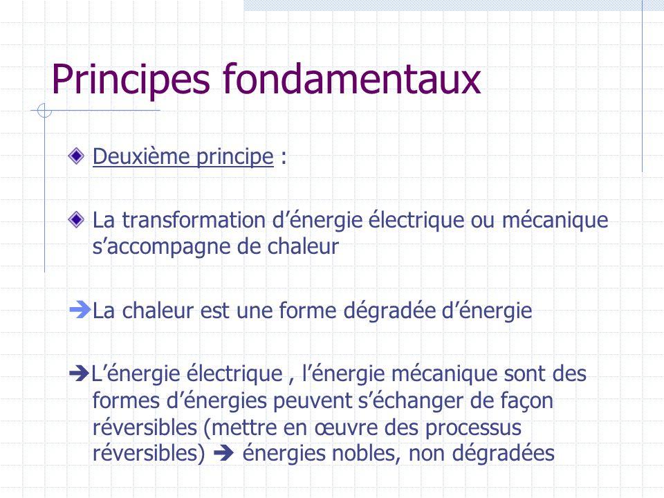 Principes fondamentaux Deuxième principe : Les carburants libèrent de lénergie chimique (carburant) qui saccompagne de chaleur dissipation (augmentation de lentropie) Les piles ou accumulateurs libèrent de lénergie chimique qui se transforme en énergie électrique quasi réversible énergie chimique est une forme dénergie noble