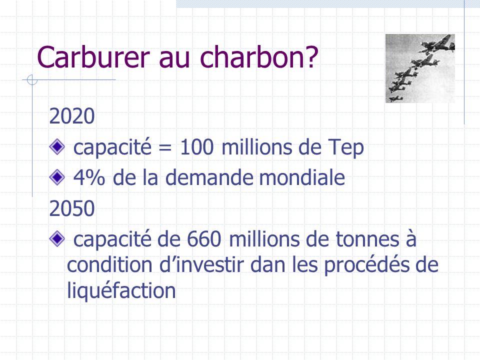 Carburer au charbon? 2020 capacité = 100 millions de Tep 4% de la demande mondiale 2050 capacité de 660 millions de tonnes à condition dinvestir dan l