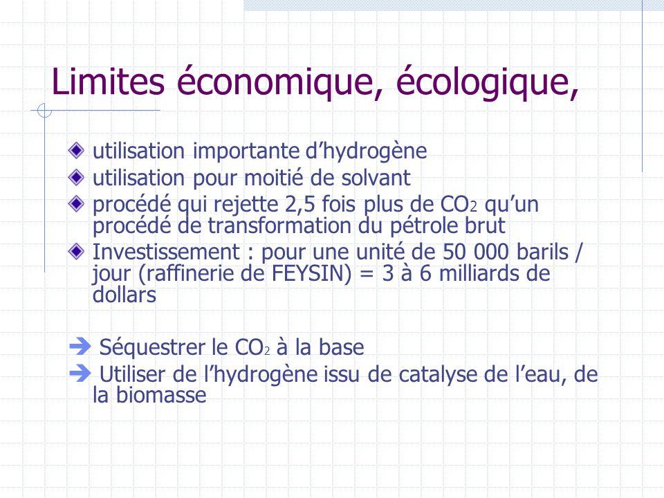 Limites économique, écologique, utilisation importante dhydrogène utilisation pour moitié de solvant procédé qui rejette 2,5 fois plus de CO 2 quun pr