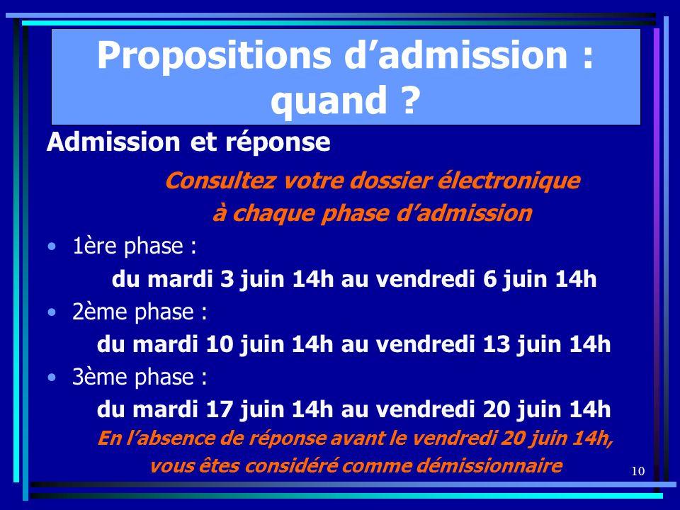 10 Propositions dadmission : quand ? Admission et réponse Consultez votre dossier électronique à chaque phase dadmission 1ère phase : du mardi 3 juin