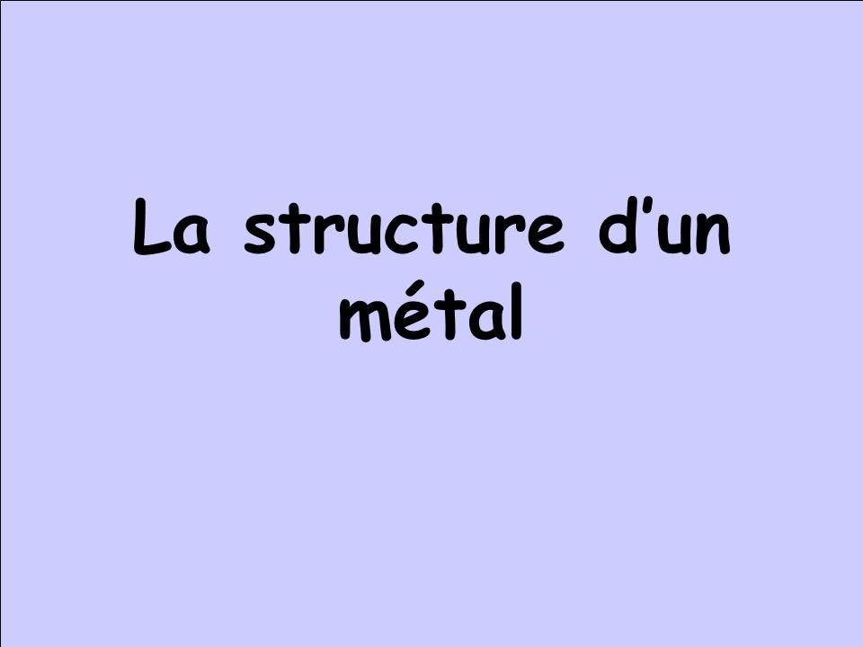 La structure dun métal