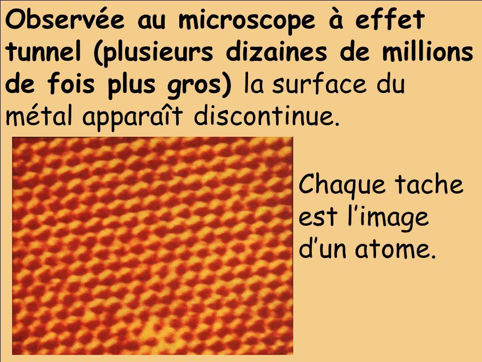 Observée au microscope à effet tunnel (plusieurs dizaines de millions de fois plus gros) la surface du métal apparaît discontinue. Chaque tache est li