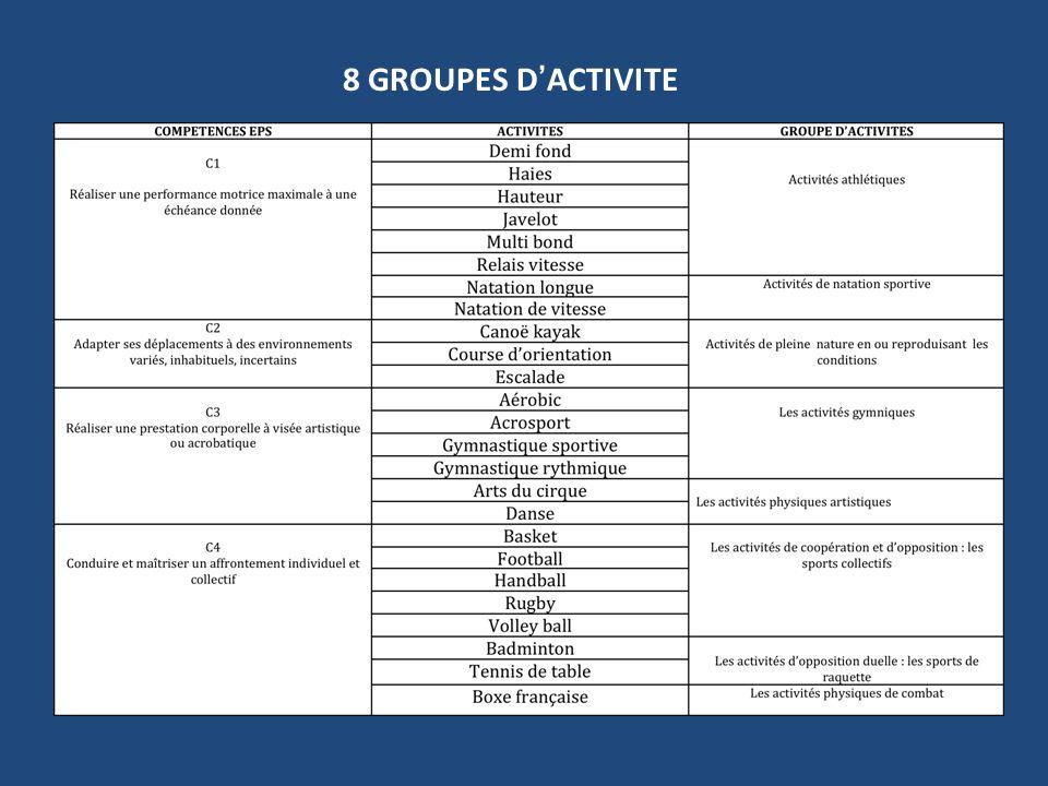 8 GROUPES DACTIVITE