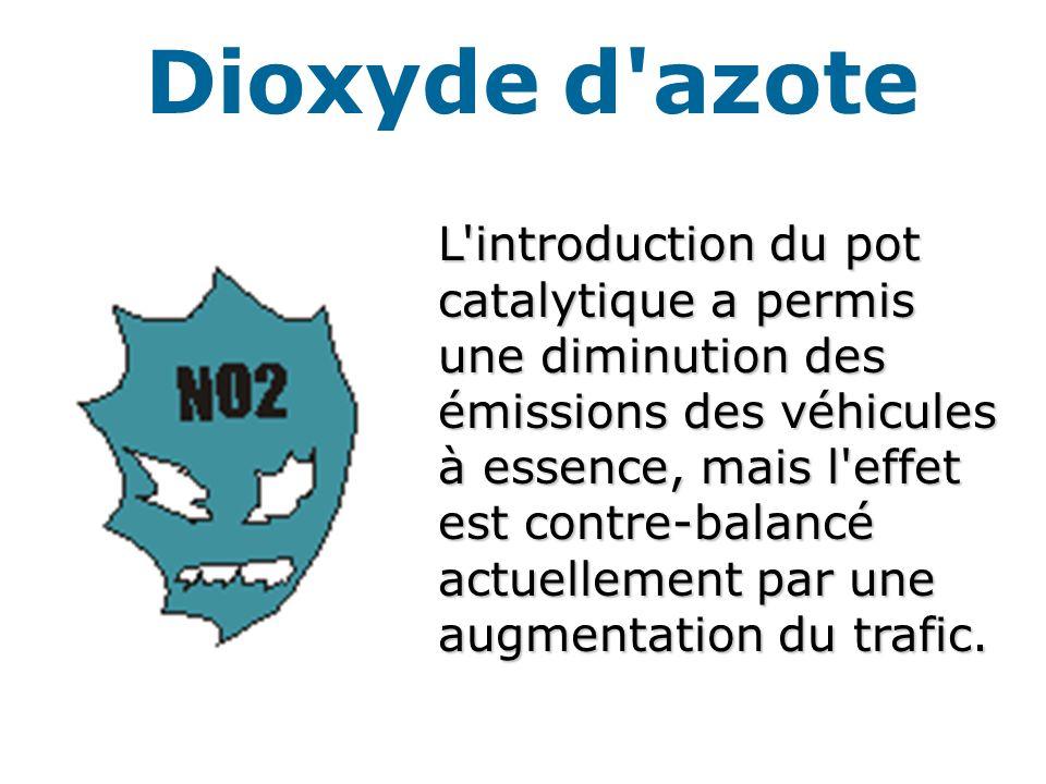 ENVIRONNEMENT Le SO 2 se transforme en acide sulfurique au contact de l'humidité de l'air et participe au phénomène des pluies acides. Il contribue ég
