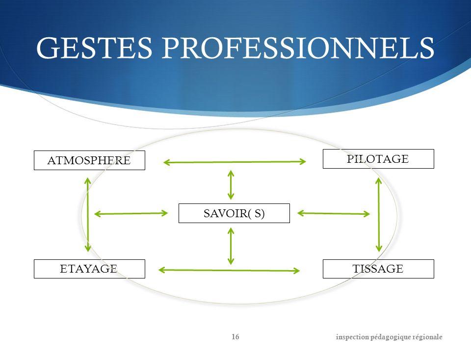 GESTES PROFESSIONNELS ATMOSPHERE SAVOIR( S) ETAYAGETISSAGE PILOTAGE inspection pédagogique régionale16
