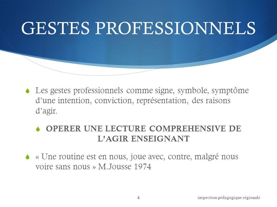 GESTES PROFESSIONNELS Les gestes professionnels comme signe, symbole, symptôme dune intention, conviction, représentation, des raisons dagir. OPERER U