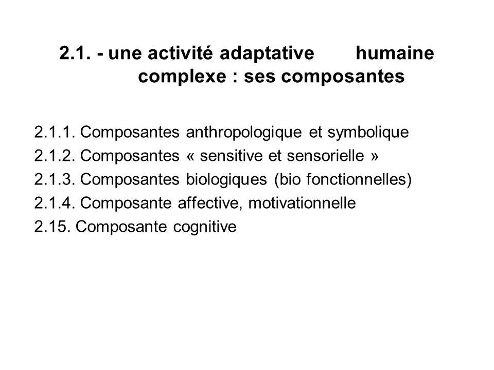 2.1. - une activité adaptative humaine complexe : ses composantes 2.1.1. Composantes anthropologique et symbolique 2.1.2. Composantes « sensitive et s