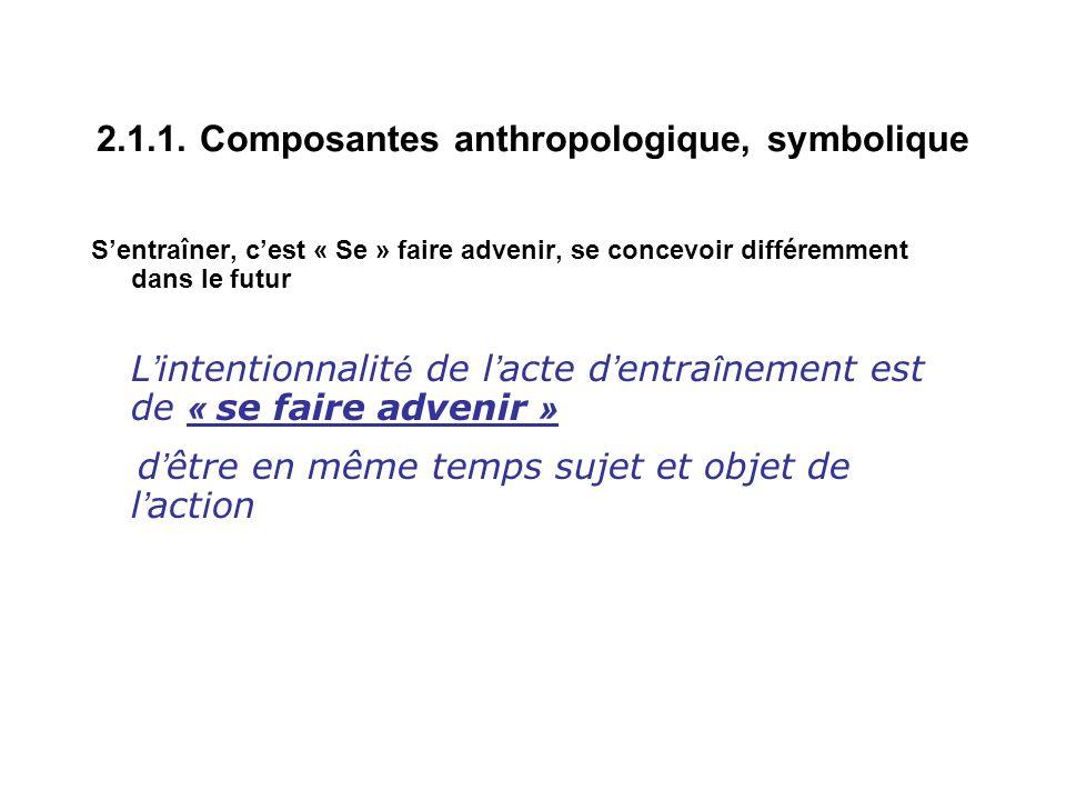 2.1.1. Composantes anthropologique, symbolique Sentraîner, cest « Se » faire advenir, se concevoir différemment dans le futur L intentionnalit é de l