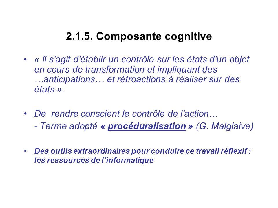 2.1.5. Composante cognitive « Il sagit détablir un contrôle sur les états dun objet en cours de transformation et impliquant des …anticipations… et ré