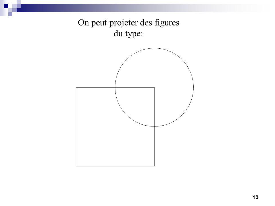 13 On peut projeter des figures du type:
