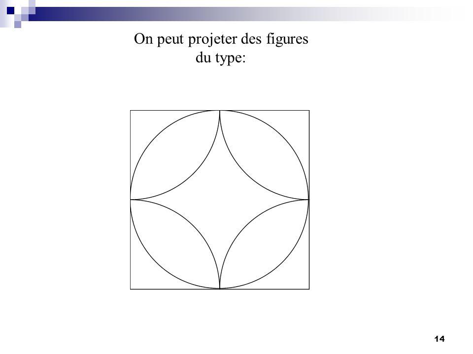 14 On peut projeter des figures du type: