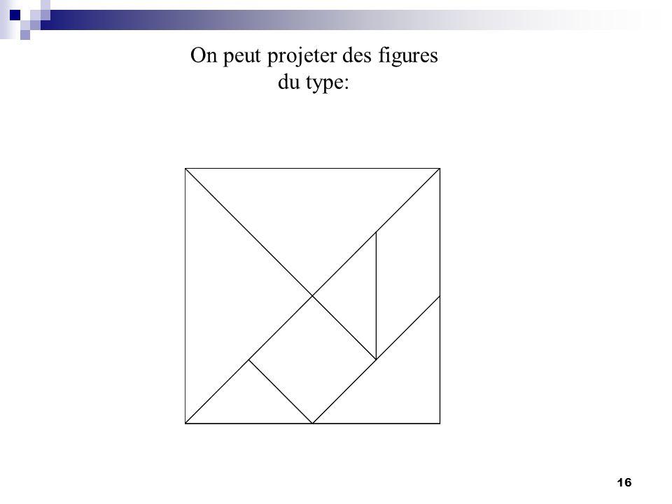 16 On peut projeter des figures du type: