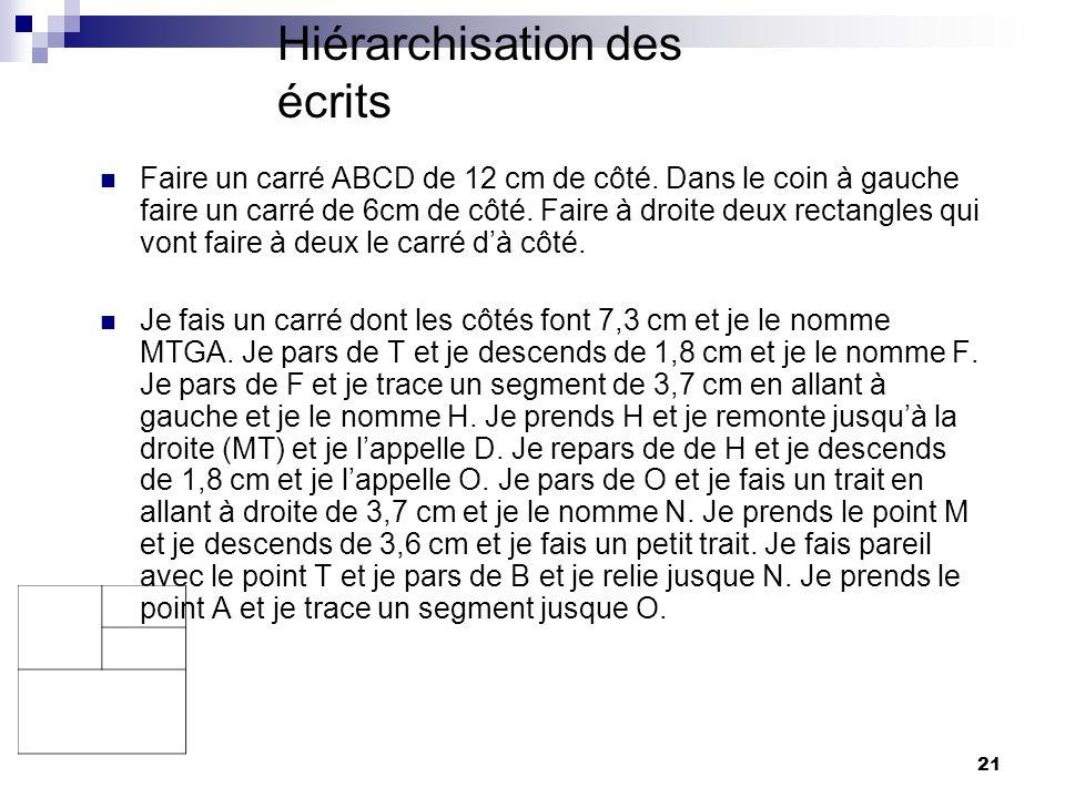 21 Hiérarchisation des écrits Faire un carré ABCD de 12 cm de côté. Dans le coin à gauche faire un carré de 6cm de côté. Faire à droite deux rectangle