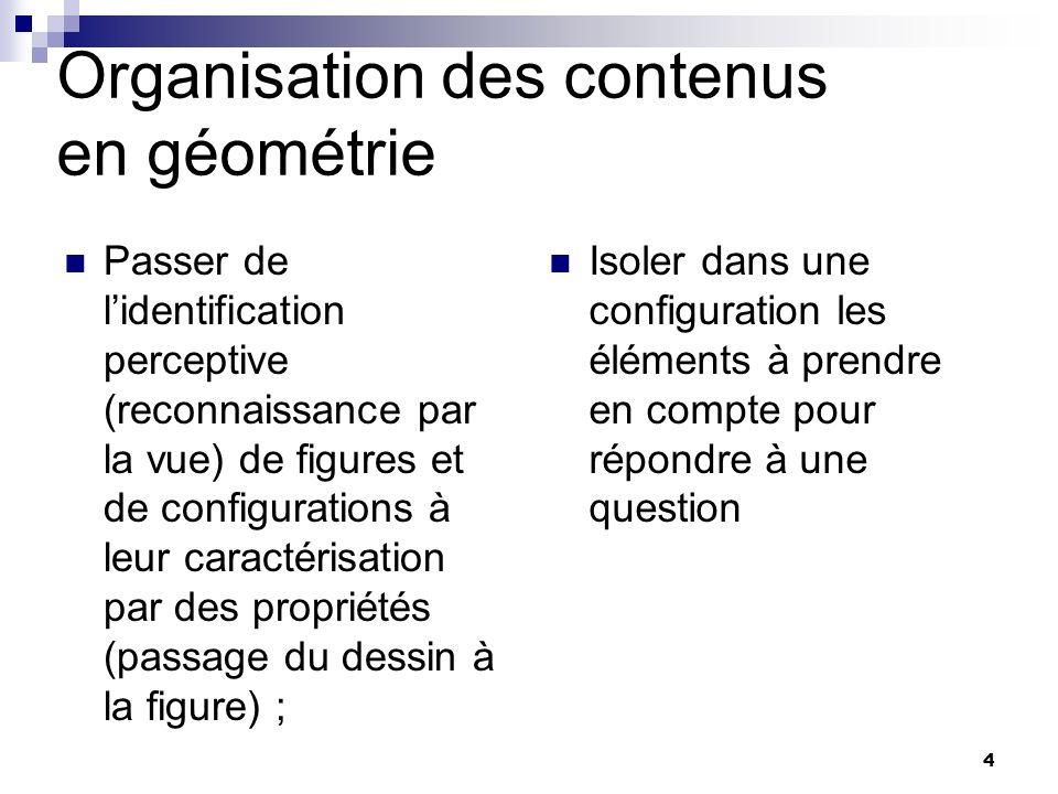 4 Organisation des contenus en géométrie Passer de lidentification perceptive (reconnaissance par la vue) de figures et de configurations à leur carac