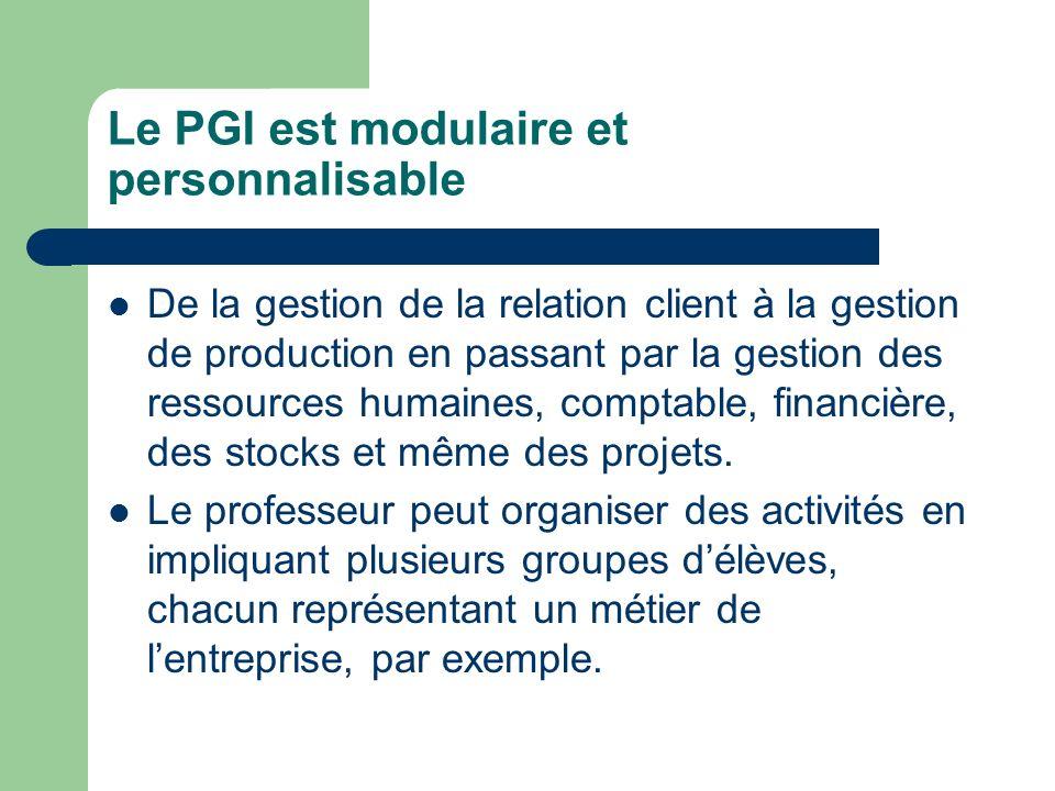 Le PGI est modulaire et personnalisable De la gestion de la relation client à la gestion de production en passant par la gestion des ressources humain