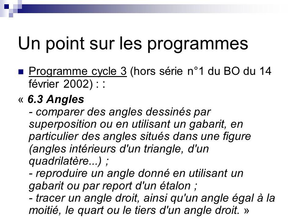 Un point sur les programmes Programme cycle 3 (hors série n°1 du BO du 14 février 2002) : : « 6.3 Angles - comparer des angles dessinés par superposition ou en utilisant un gabarit, en particulier des angles situés dans une figure (angles intérieurs d un triangle, d un quadrilatère...) ; - reproduire un angle donné en utilisant un gabarit ou par report d un étalon ; - tracer un angle droit, ainsi qu un angle égal à la moitié, le quart ou le tiers d un angle droit.
