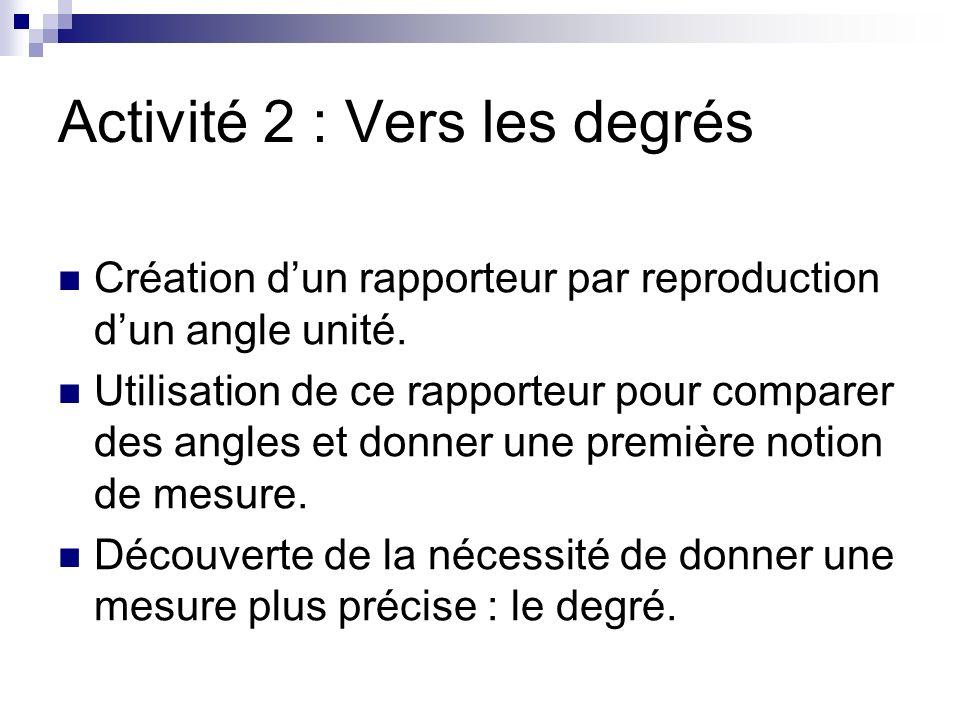 Activité 2 : Vers les degrés Création dun rapporteur par reproduction dun angle unité.