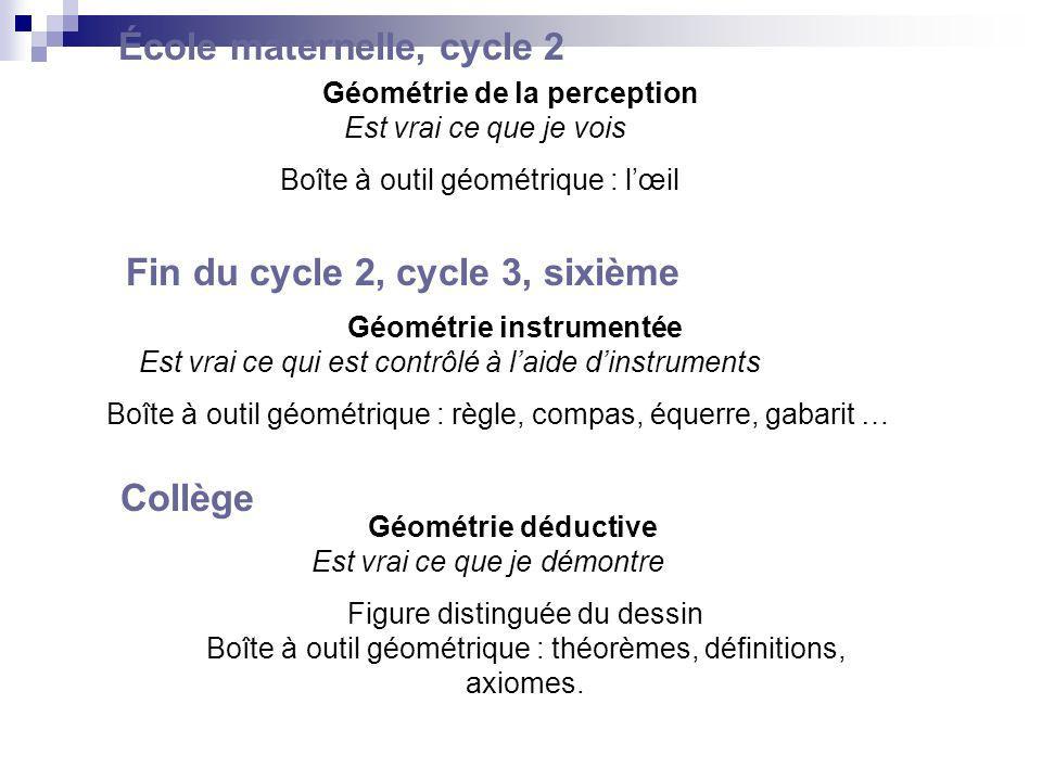 Géométrie de la perception Est vrai ce que je vois Boîte à outil géométrique : lœil École maternelle, cycle 2 Géométrie instrumentée Est vrai ce qui e